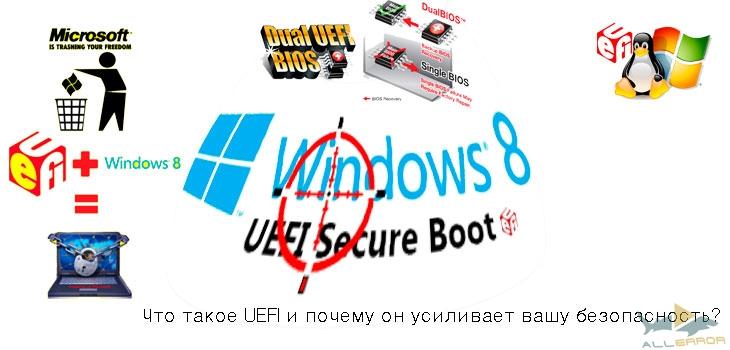 Что такое UEFI и почему он усиливает вашу безопасность?