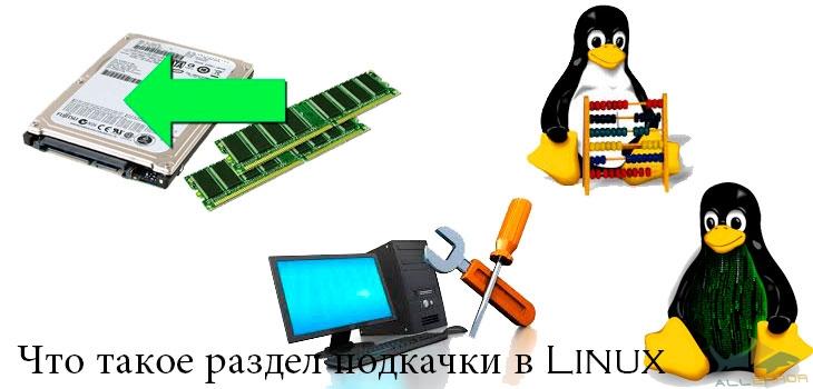 Что такое раздел подкачки в Linux